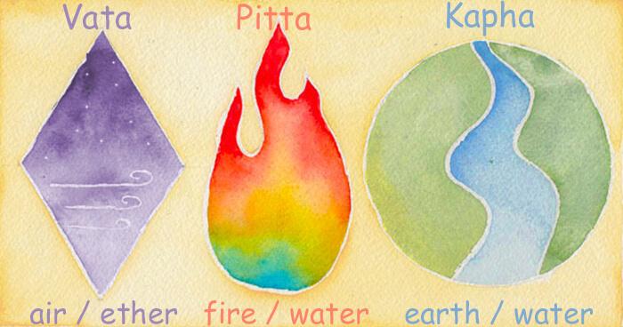 The three Doshas.