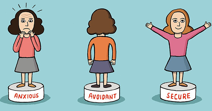 Three types of attachment styles