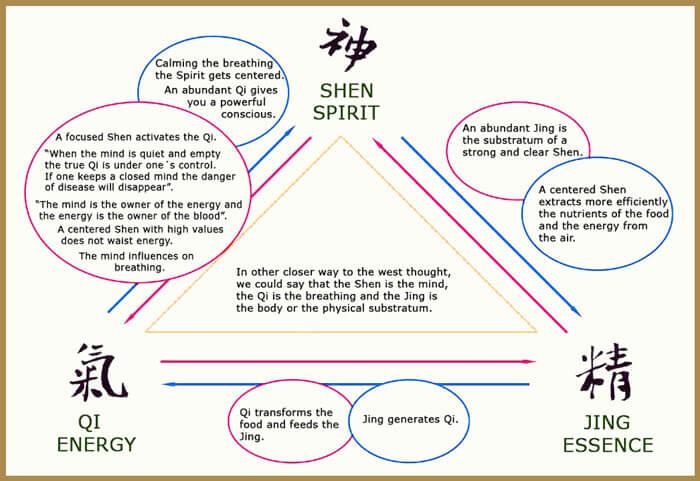 Jingdiagram
