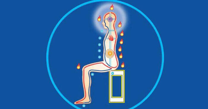 When breathing while doing chi kung it's important to practice abdominal breathing