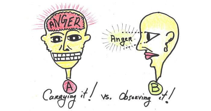 Carrying vs observing anger